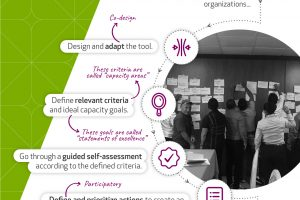 ITOCA_Infograph ENG